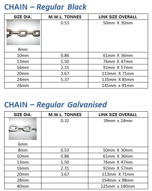 chain reg