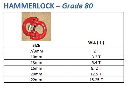 hamlock