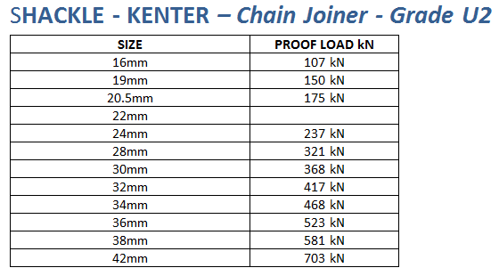 kenter chart