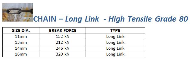 long link high tensile