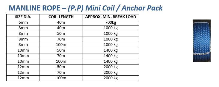 manline  mini coil