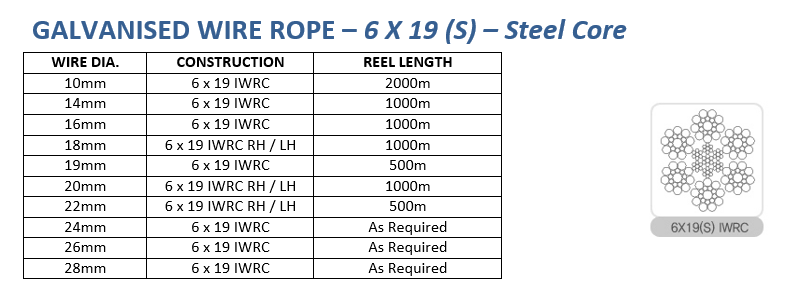 Southshore Marine Christchurch Galvanised Wire Rope